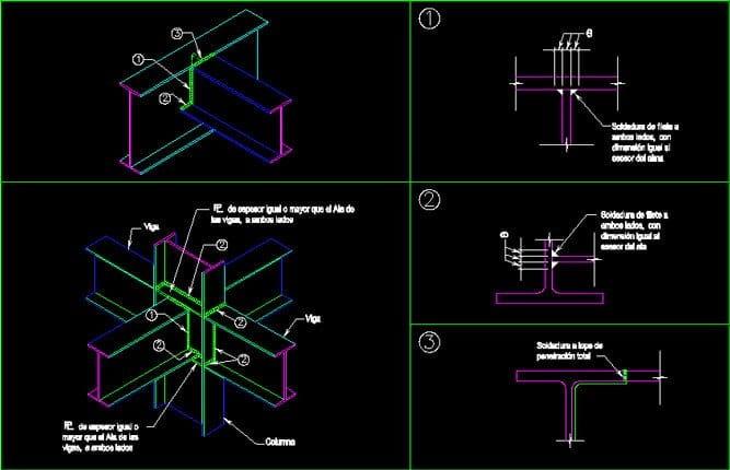 Engenharia de Soldagem: Serviço de Planejamento de Soldagem