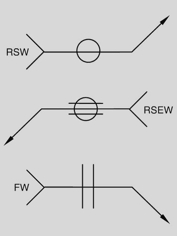 Simbologia de Solda: Imagem dos Símbolos sem Significado de Lado