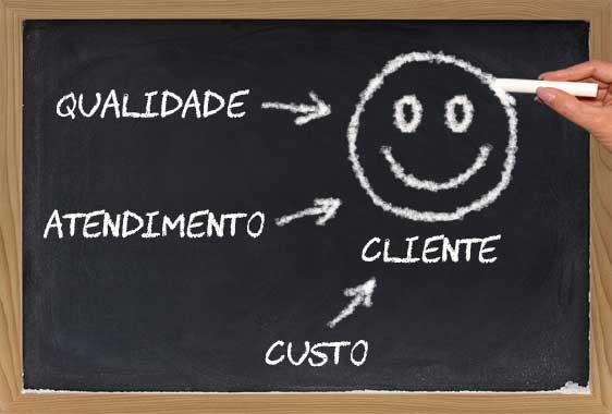 Sobre Inspesolda: Qualidade + Atendimento + ↓Custo = Cliente :)