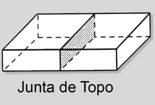 Simbologia de Solda: Imagem dos Tipos Básicos de Junta